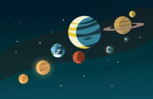 Why do some planets look bright while others look dull?